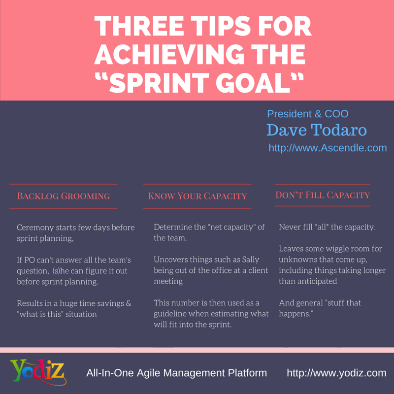 Best practices for Sprint Planning Meeting in Agile Project
