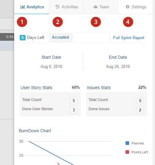 yodiz_Scrum_Board_Analytics
