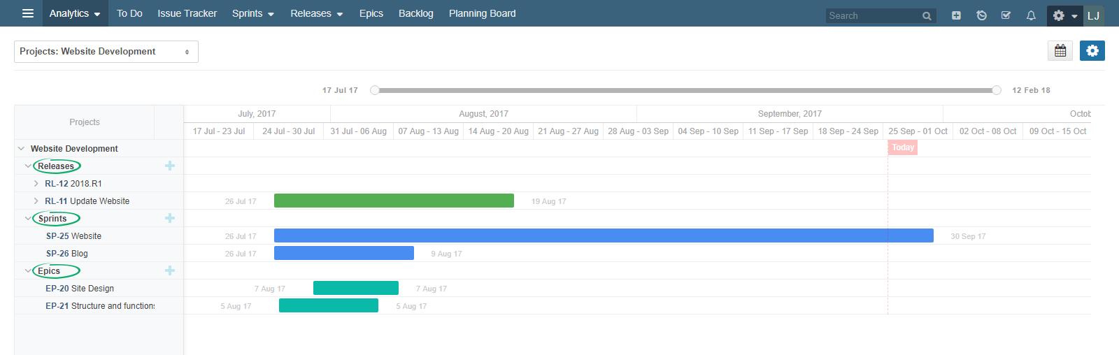 Project Roadmap – Agile development , Project management , Scrum ...