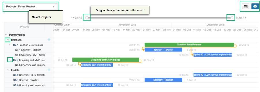yodiz-gantt-chart-for-releases-and-sprints