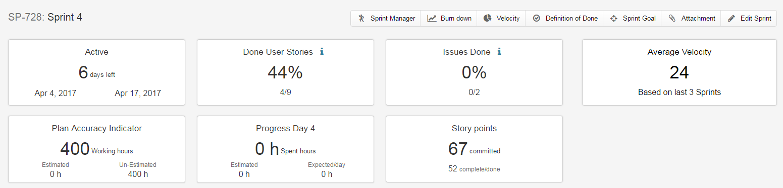 Sprint-Analytics