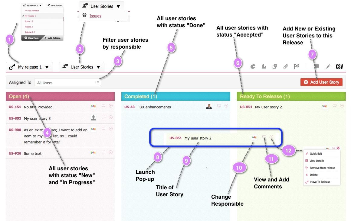 Yodiz Release Board explained